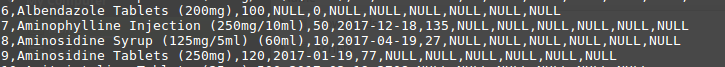 Sample File with NULL Fields